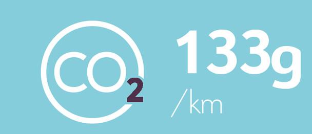 citroen-rijeka-jumpy-emisija-co2
